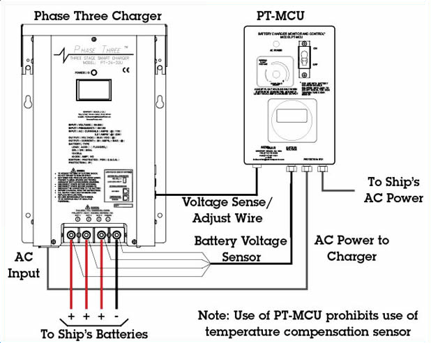 marine battery charger monitor and phase three series newmar dc power onboard