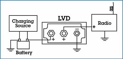 online ups wiring diagram with Low Voltage Disconnects on Volvo 240 1983 1993 Repair Manual besides Diagram And Labels Of The Skull besides Diagram Showing Evolutionary Relationships together with Leece Neville A0014874jb additionally Low Voltage Disconnects.