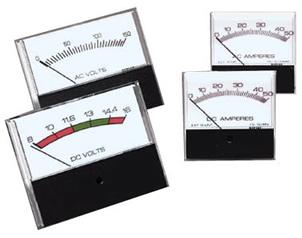 Panel_Meters